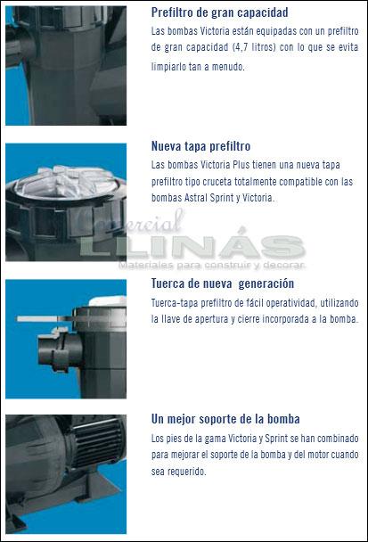 Bomba Victoria Plus. Características