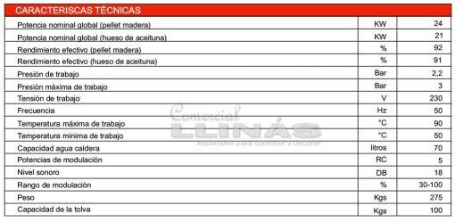 caldera-policombustible-clbio-compacta-caracteristicas