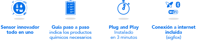 Características Blue by Riiot