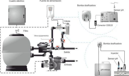 clorador-salino-tecno-montaje