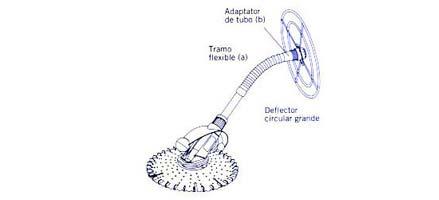 Funcionamiento de un limpiafondos hidráulico