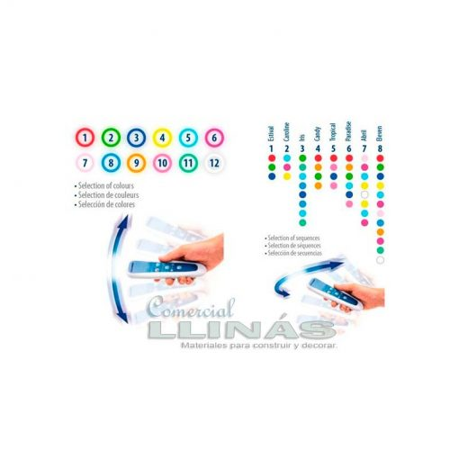 Kit lámpara LED Wireless LumiPlus control remoto. Control de movimiento