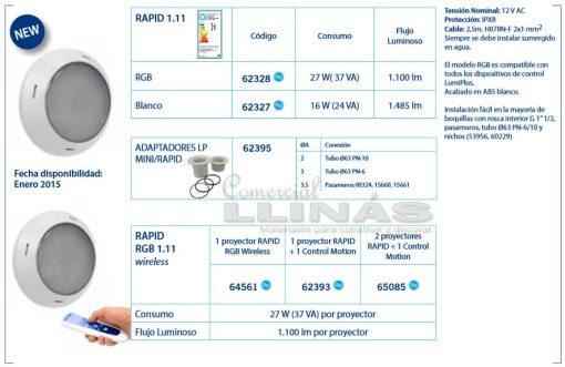 Proyector RAPID 1.11 luz blanca. Características