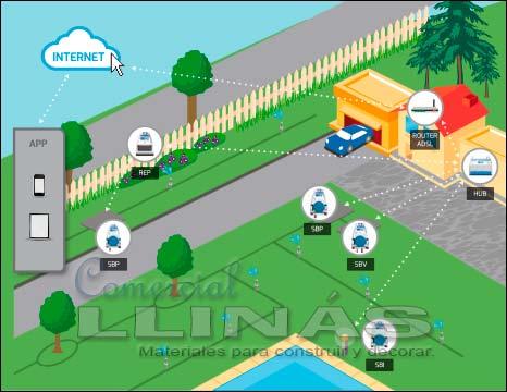 Sistema de telegestión Samcla-Box. Montaje