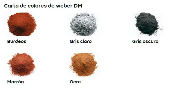 Tabla de colores disponibles del desmoldeante DM